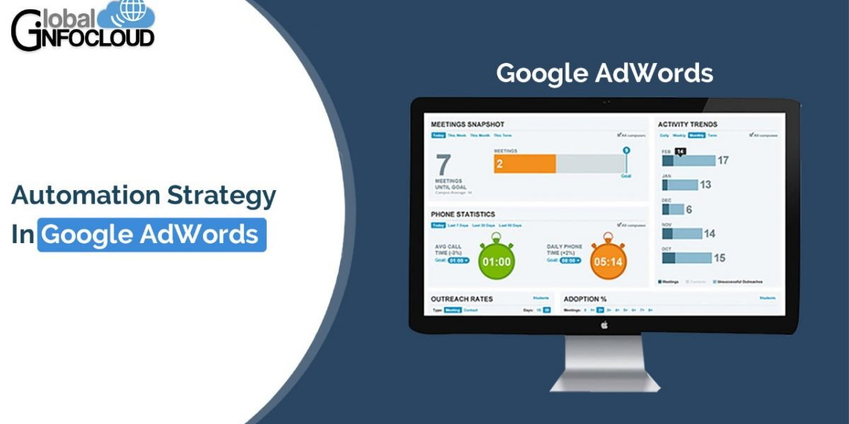Automation Strategy In Google AdWords
