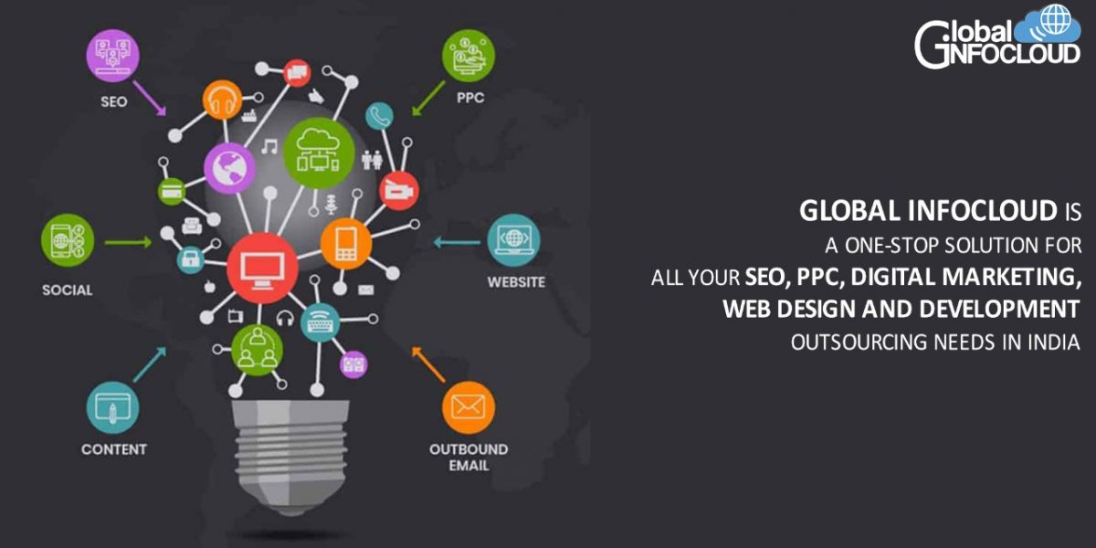 Global Infocloud Is A One-Stop Solution For All Your SEO, PPC, Digital Marketing, Web Design And Development Outsourcing Needs In India