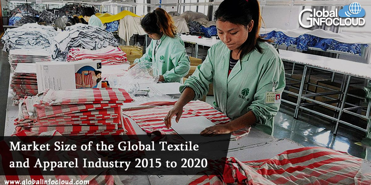 Market Size of the Global Textile and Apparel Industry 2015 to 2020