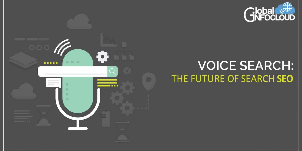 Voice Search The Future of Search